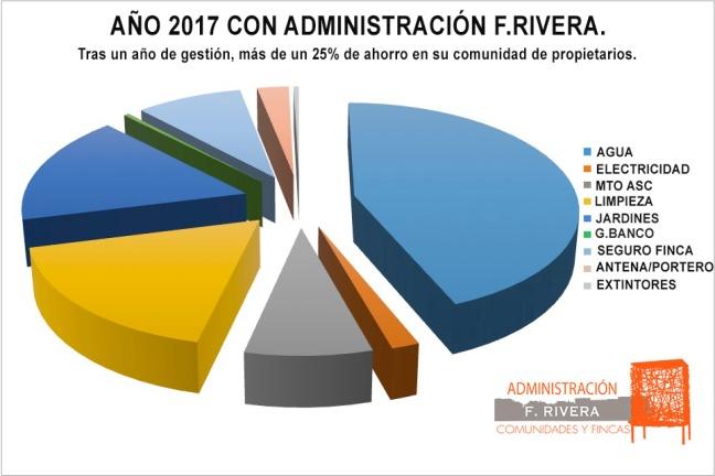 Grafico 2017png copia copia